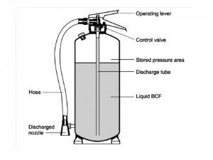 alat pemadam api jenis gas halon